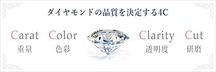 ダイヤモンドの品質を決定する4C Carat(重量)Color(色彩)Clarity(透明度)Cut(研磨)