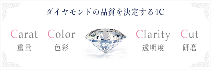 ダイヤモンドの品質を決定する4C